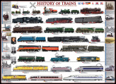 History of Trains Jigsaw Puzzle